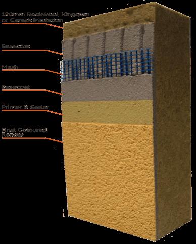 external-insulation-system